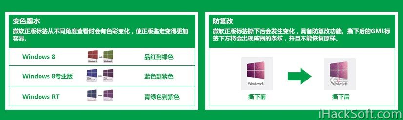 正版Windows 8/7